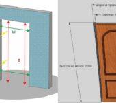 Om ervoor te zorgen dat de grootte van de deuropening standaard is, nemen we een meetlint en meten we de werkelijke parameters van de doorgang