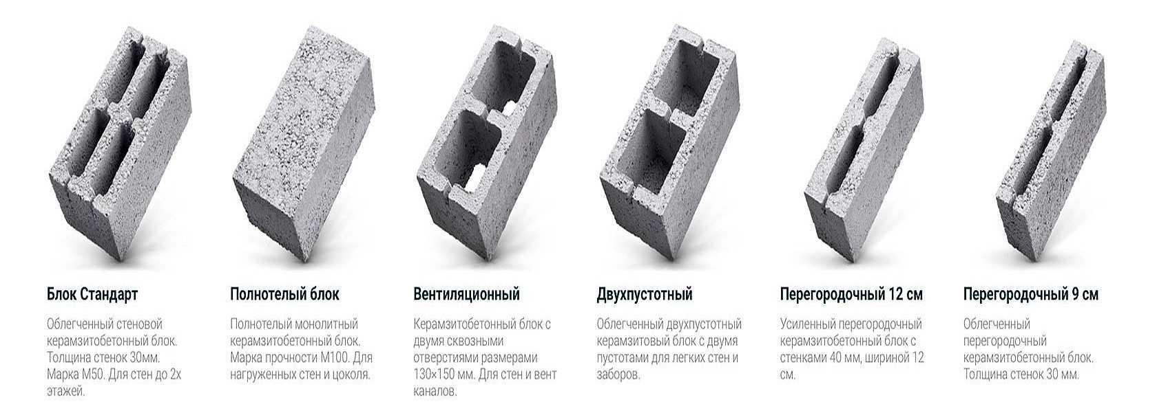 Керамзитобетон vs бетон в юао купить